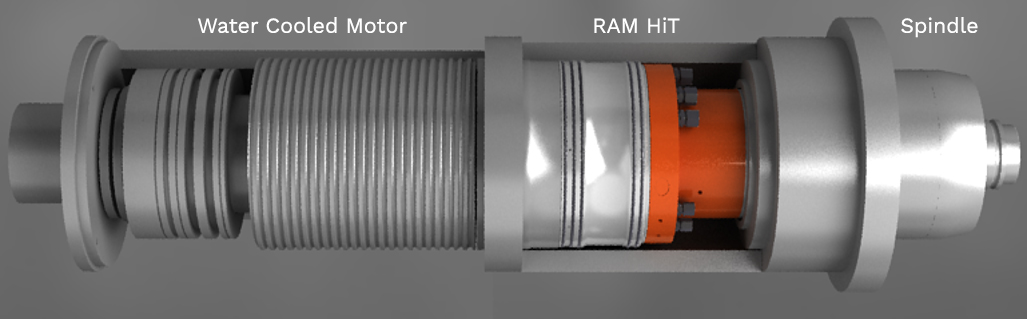 Picture-RAM-HiT
